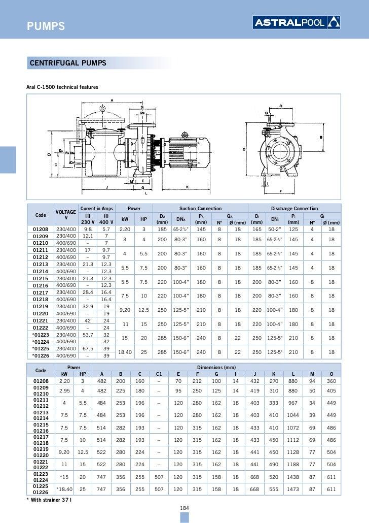 pumps 18 728?cb=1322037528 690v atb motor wiring diagram best wiring diagram images atb motor wiring diagram at n-0.co