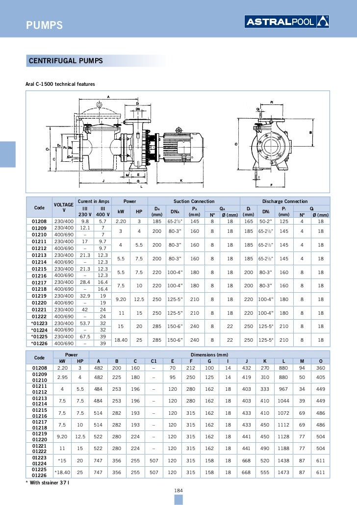 pumps 18 728?cb=1322037528 690v atb motor wiring diagram best wiring diagram images atb motor wiring diagram at soozxer.org