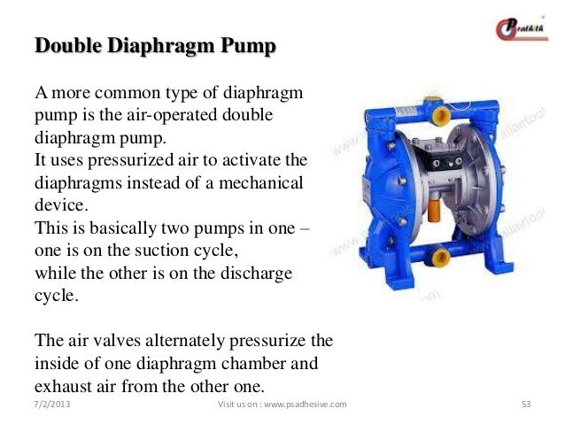 Pumps how do they work 53 ccuart Choice Image