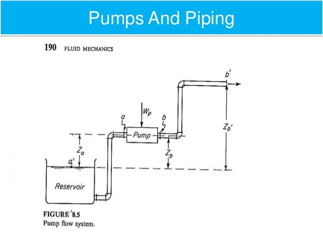 Piping Layout Ppt - Bookmark About Wiring Diagram