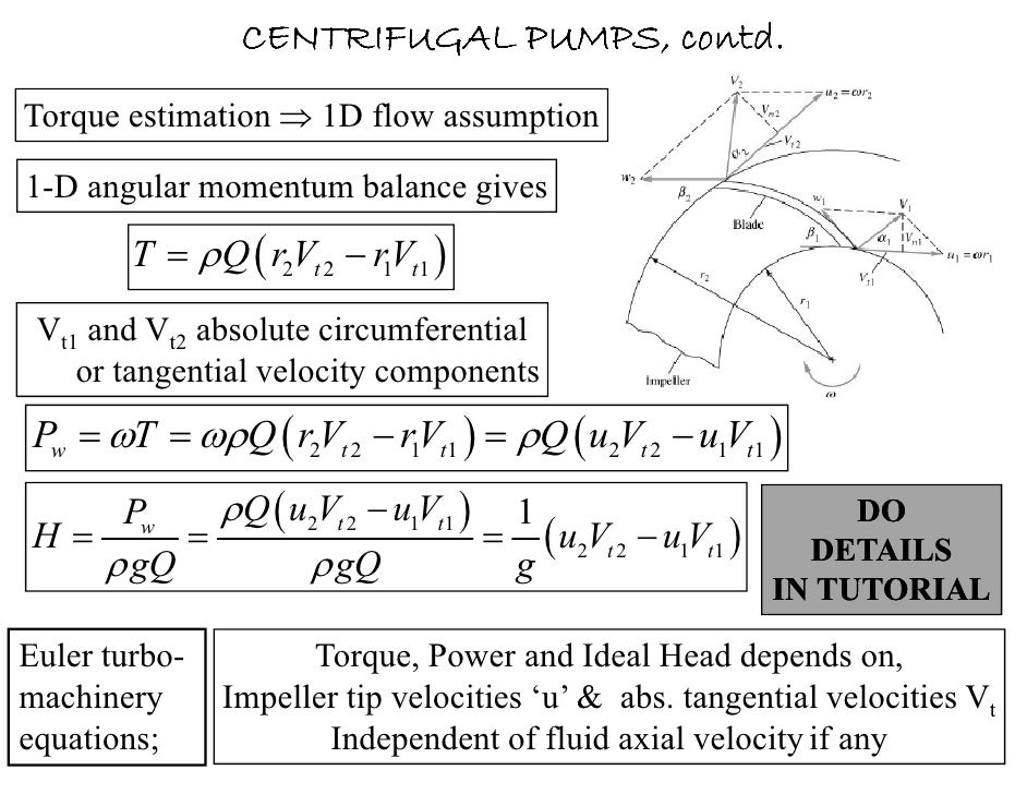 Pumps and types of pumps in detail 16 centrifugal pumps ccuart Choice Image
