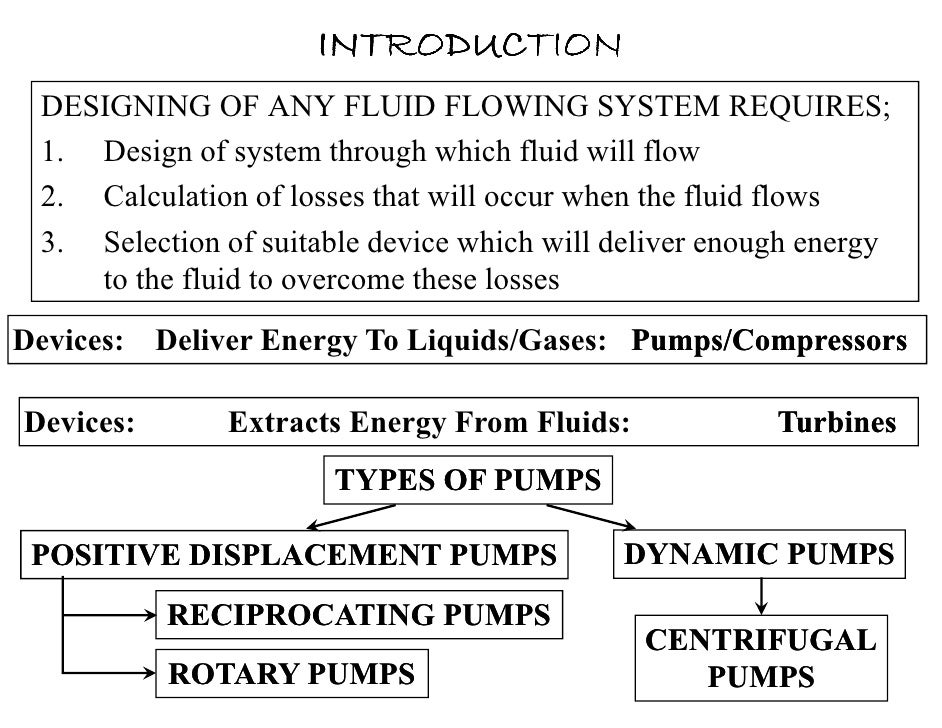 Pumps and types of pumps in detail Slide 2