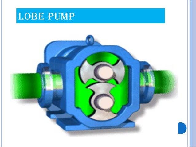 Fuel Additive Metering System Aviation Fuel Additive