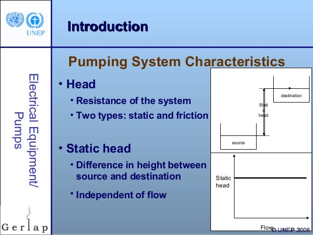 Pumps & pumping systems