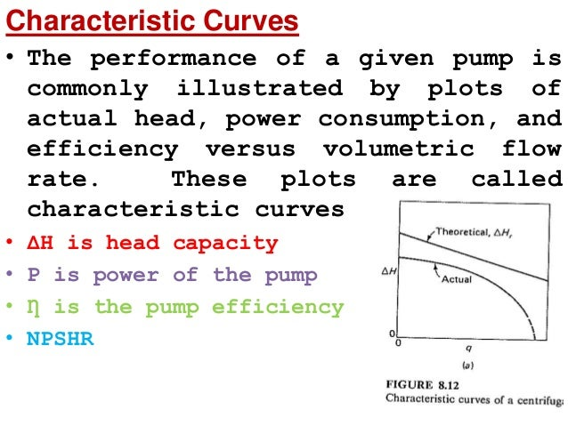 Calculation Of Pump Head