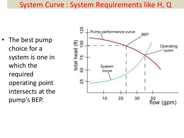 Pump Selection: Fire Pump Selection Requirements