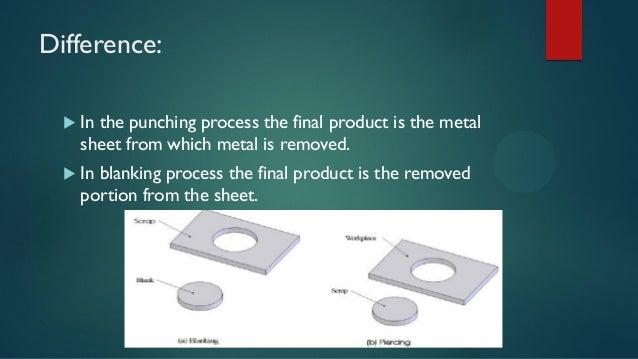 Punching And Blanking Process Sheet Metal Forming