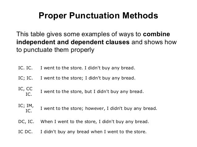 grammar punctuation and sentence cs comma Tes classroom grammar: punctuation full stop () used to mark the end of a sentence also used in abbreviations using full stops end of a sentence.