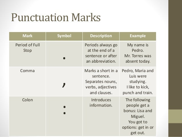 punctuation names related keywords amp suggestions
