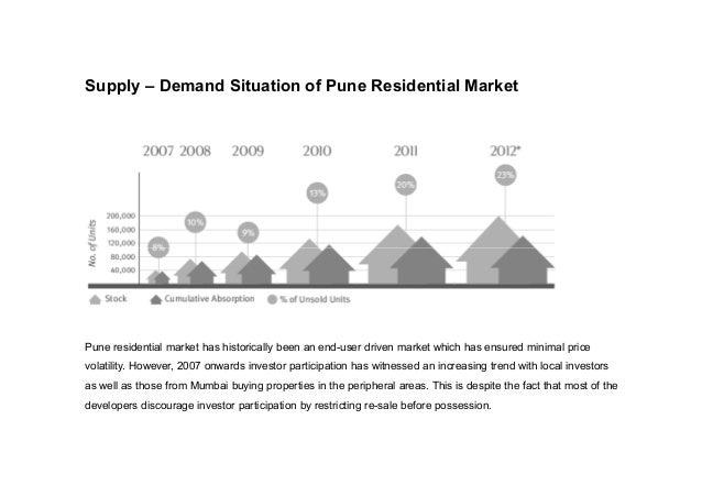 Sapphire Realty Pune - Real Estate - Pune, Maharashtra - 1 ...