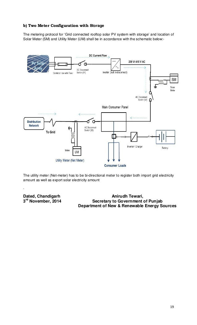 solar pv net metering schematic diagram solar policy on net metering for grid interactive roof top solar photo volt u2026 on solar pv