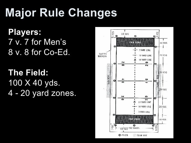 Major Rule Changes Players:   7 v. 7 for Men's  8 v. 8 for Co-Ed.  The Field:   100 X 40 yds. 4 - 20 yard zones.