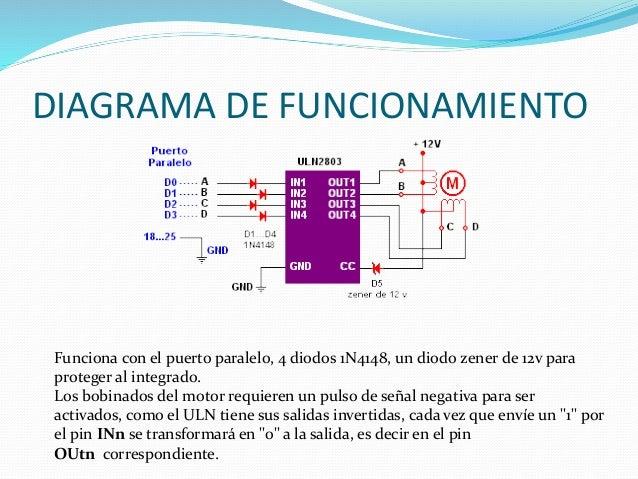 DIAGRAMA DE FUNCIONAMIENTO Funciona con el puerto paralelo, 4 diodos 1N4148, un diodo zener de 12v para proteger al integr...