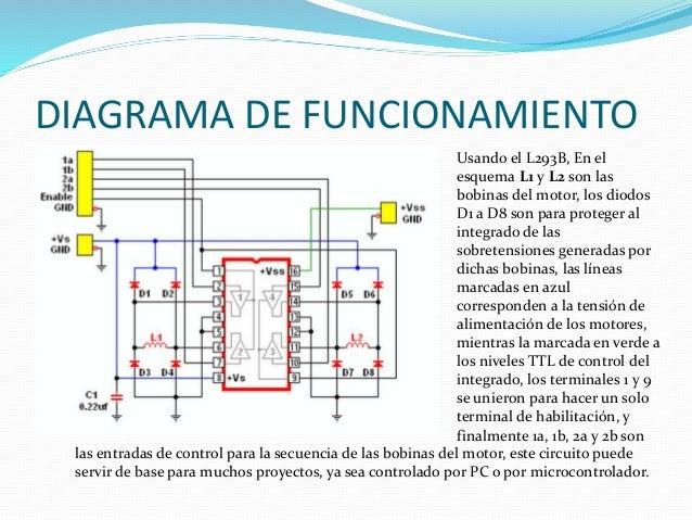 DIAGRAMA DE FUNCIONAMIENTO Usando el L293B, En el esquema L1 y L2 son las bobinas del motor, los diodos D1 a D8 son para p...