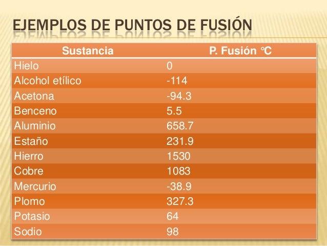 Punto de fusin y ebullicin 1 urtaz Image collections