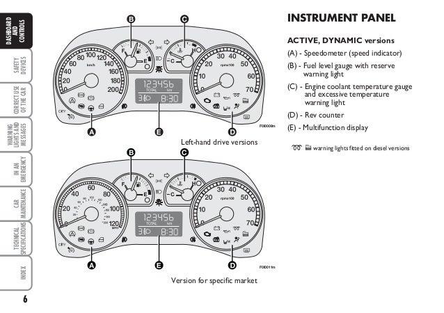 fiat stilo instrument cluster wiring diagram example electrical rh huntervalleyhotels co International Truck Wiring Diagram International 4300 Wiring Diagram Schematics