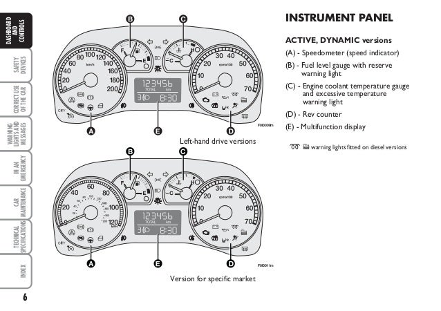 punto handbook 08 rh slideshare net Fiat Stilo Interor Forum Fiat Stilo