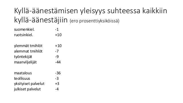 suomen puolueet Kurikka
