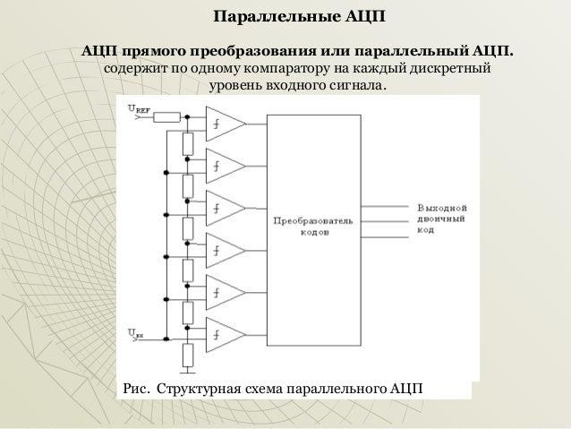 структурная схема ацп параллельного преобразования
