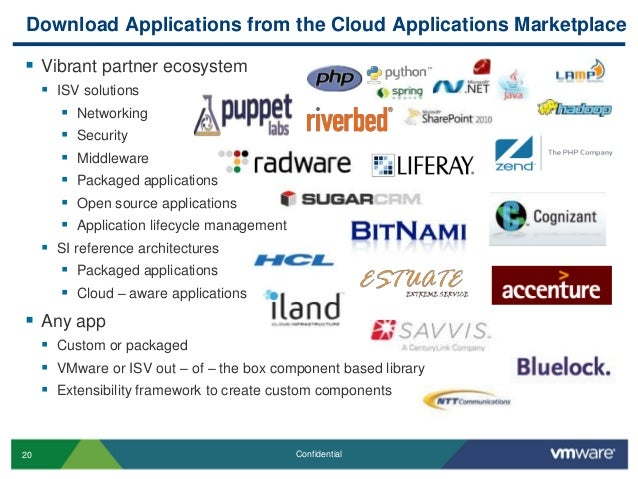 VMware and Puppet: How to Plan, Deploy & Manage Modern Applications