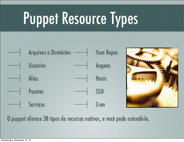 Puppet Resource Types                       Arquivos e Diretórios    Yum Repos                       Usuários             ...