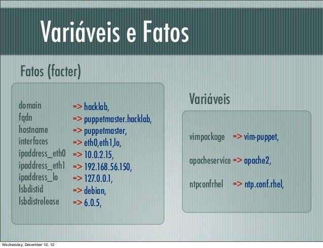 Variáveis e Fatos        Fatos (facter)        domain               => hacklab,                                           ...