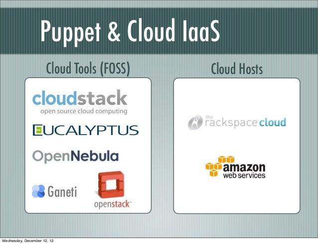 Puppet & Cloud IaaS                      Cloud Tools (FOSS)   Cloud Hosts                       GanetiWednesday, December ...