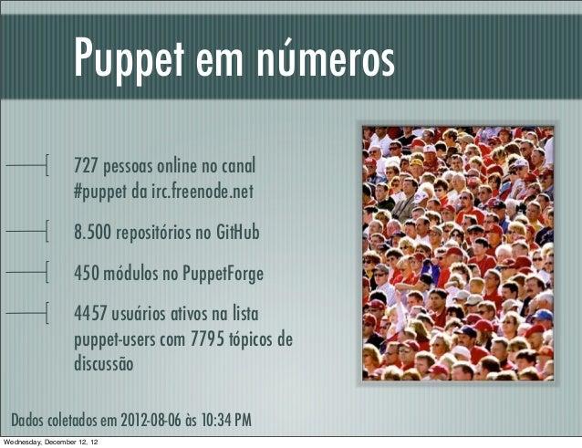 Puppet em números                   727 pessoas online no canal                   #puppet da irc.freenode.net             ...