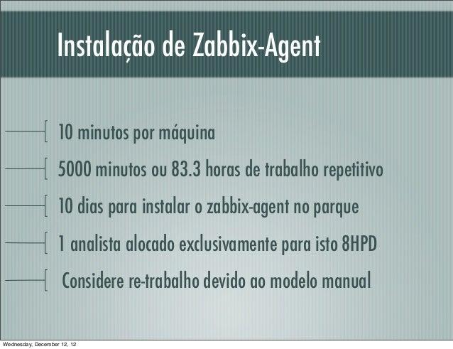 Instalação de Zabbix-Agent                   10 minutos por máquina                   5000 minutos ou 83.3 horas de trabal...