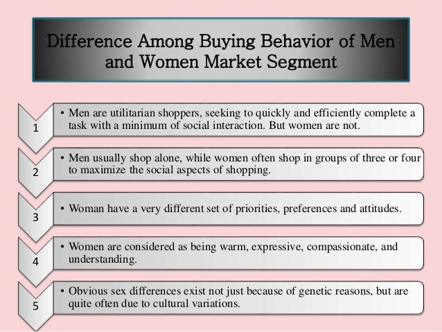 Understanding Women through Consumer Behaviour!