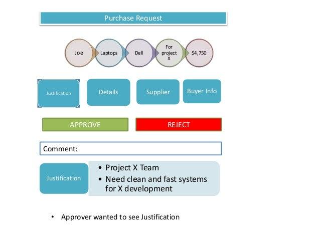 Buyer-Supplier Relationships Harvard Case Solution & Analysis