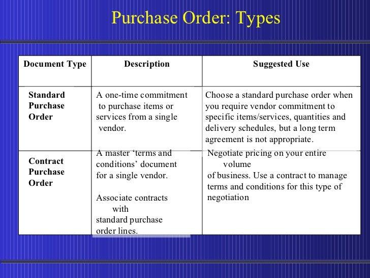 importance of purchasing and procuremenent pdf
