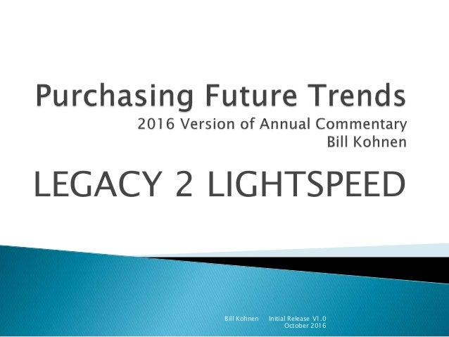 Future Trends in Purchasing