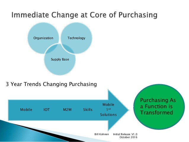 future trends in purchasing Procurement is critical for any company what is going on in procurement what  does the future hold.