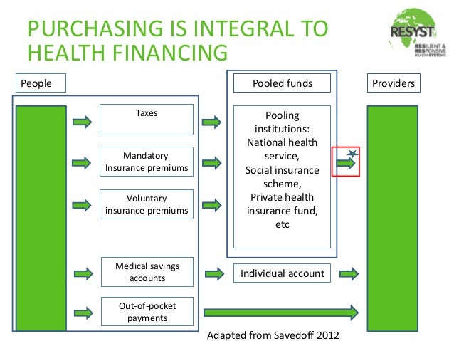 Strategic purchasing: an approach to bringing citizens ...