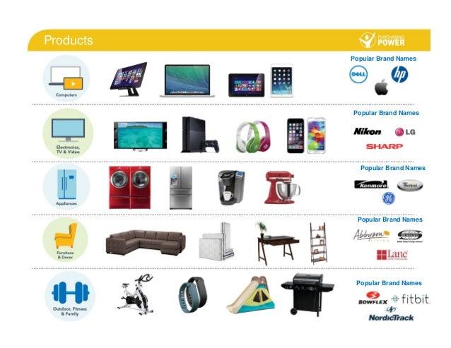 purchasing power presentation