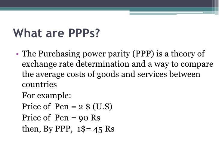 Purchasing Power Parity1