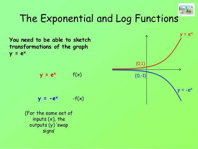 "the natural logarithmic function essay Convert to a logarithmic equation: 7x = 2401  (note that ""ln"" refers to the natural log function)  custom admission essay that has been written by."