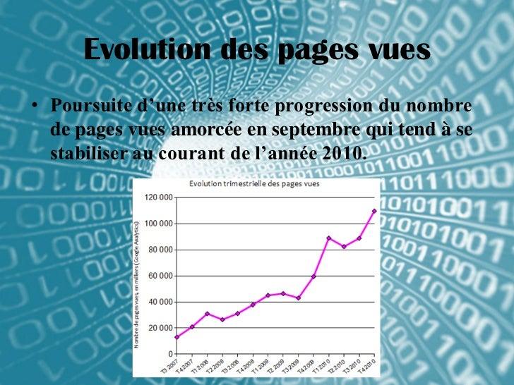 Evolution des pages vues• Poursuite d'une très forte progression du nombre  de pages vues amorcée en septembre qui tend à ...