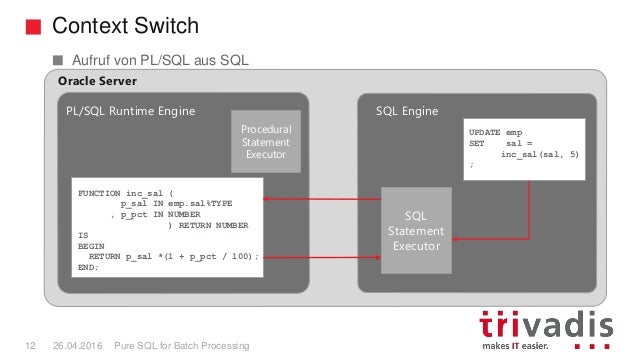 Context Switch Pure SQL for Batch Processing12 26.04.2016 Procedural Statement Executor SQL Statement Executor PL/SQL Runt...