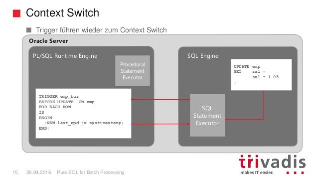 Context Switch Pure SQL for Batch Processing15 26.04.2016 Procedural Statement Executor SQL Statement Executor PL/SQL Runt...