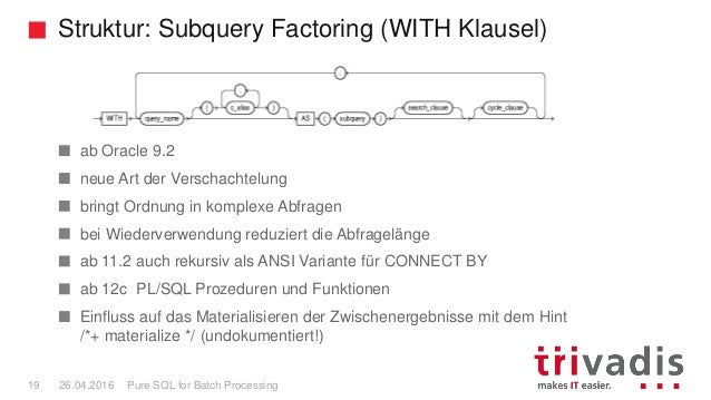Struktur: Subquery Factoring (WITH Klausel) Pure SQL for Batch Processing19 26.04.2016 ab Oracle 9.2 neue Art der Verschac...