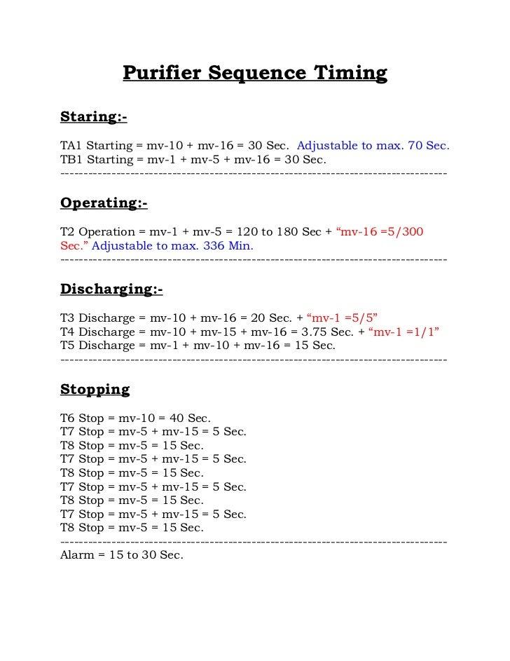 Purifier Sequence TimingStaring:-TA1 Starting = mv-10 + mv-16 = 30 Sec. Adjustable to max. 70 Sec.TB1 Starting = mv-1 + mv...
