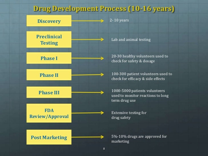purinex corp Essay on purinex case solution executive summary purinex is a drug discovery and development company based in syracuse, new york the company sought to commercialize.