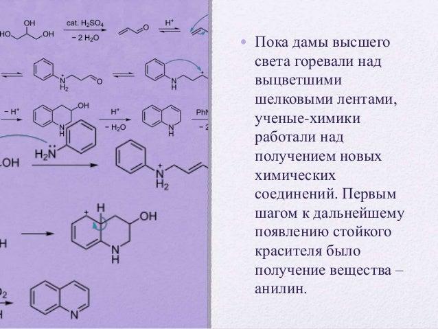 • Пока дамы высшего света горевали над выцветшими шелковыми лентами, ученые-химики работали над получением новых химически...