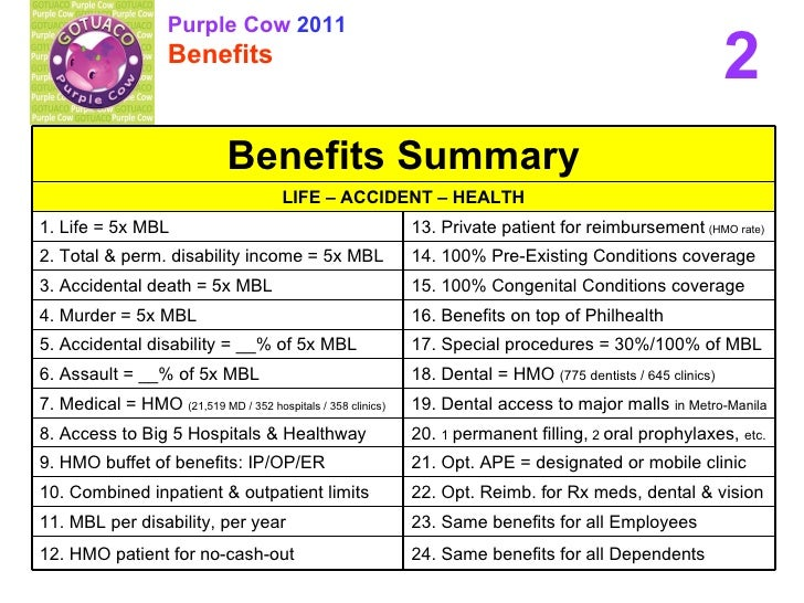 Purple Cow Employee Benefits 2011  Benefits. Work Invoice Template Pdf Template. Free Printable Food Journals. Sales Tracker Template Excel Template. Template For Internship Resumes Template. Press Release Event Template. Photo Album Baby Boy Template. Template For Family Tree In Excel Template. Resum Formate