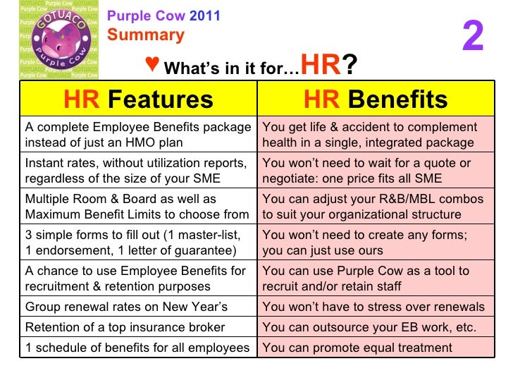 Purple Cow Employee Benefits Summary. Project Execution Plan Template Free Template. Resume Food Service Worker Template. Social Work Resume Templates. Online Holiday Itinerary Planner Template. Printable Event Tickets Template Free Template. Shift Change Form Template. Funny Christmas Wishes Messages For Lover. Works Cited For Websites Template
