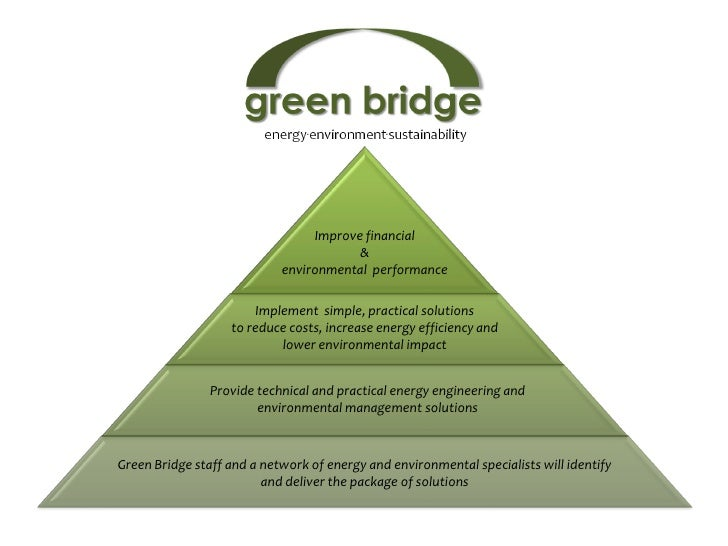 Improve financial                                        &                            environmental performance           ...