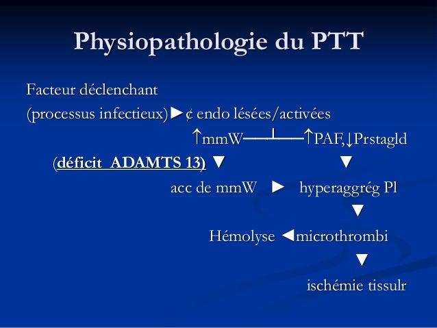 Etiologie du PTT • PTT congénital, étio.constitutionnelle • PTT acquis (MAI)