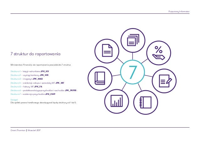 7 struktur do raportowania 7 Purpurowy Informator Grant Thornton Wrzesień 2017 Ministerstwo Finansów do raportowania przew...